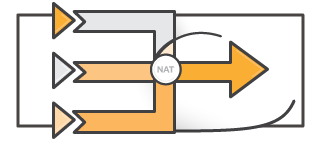 Managed NAT Gateway on AWS logo