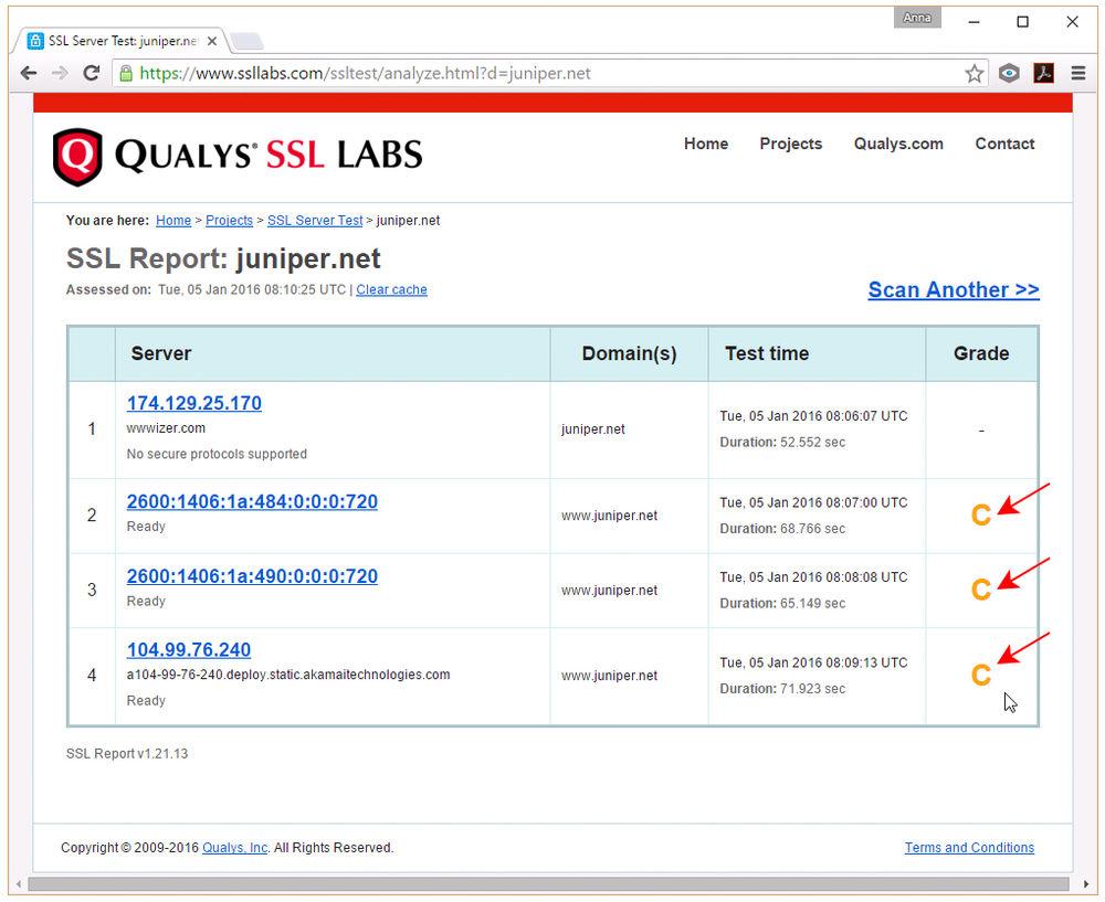 Juniper Networks faulty SSL setup